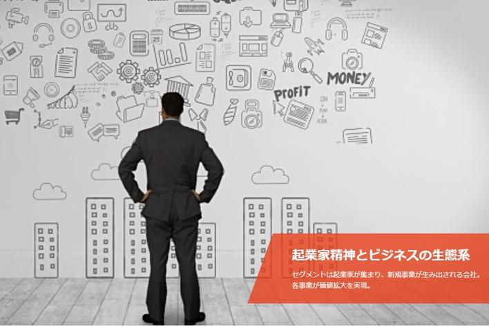 【成長上場企業1位にランクイン】業界トップ情報メディアのライター